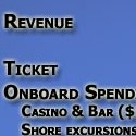 Typical cruise spending and expenses