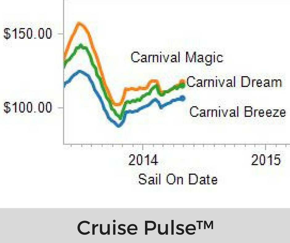 Cruise Market Watch | The Cruise Industry's destination for